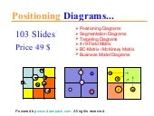 Positioning diagrams for business p...
