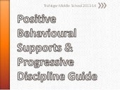 Positive behavioural supports & pro...