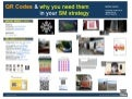 "Poster ""QR Codes & why you need them in your social media strategy"", by Martha Gabriel"