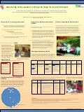 Poster95: Monitoring and evaluation: setting the stage for improved impact