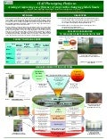 Poster54: CIAT phenotyping platform: Aiming at improving eco-efficiency of crops in the changing global climate