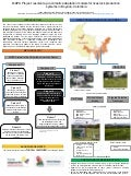 MAPA Project: resilient agro-climatic adaptation models for livestock production systems in Boyacá, Colombia