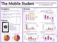 The Mobile Student: Exploring Information Literacy in a Smartphone Era