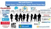 Learn Power BI with Power Pivot, Po...