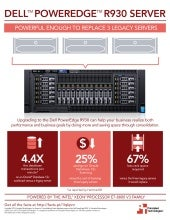 Consolidating Oracle database servers on the Dell PowerEdge R930 - Infographic