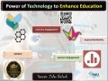 Power of Technology to Transform Education