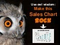 Power point sales slide improvement