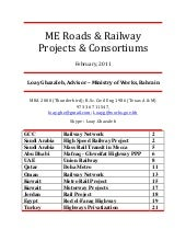 ME Roads & Railway Projects &am...