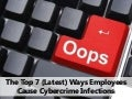 Top 7 Ways Employees Cause Cybercrime Infections