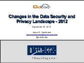 Data Security and Privacy Landscape...