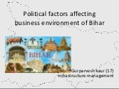 Political factors affecting busines...