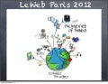 Leweb Paris 2012; a visual overview in iPad sketchnotes