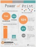 Power of Press Clippings - by Universal Information Services