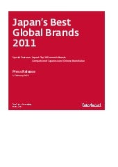 Interbrand top30 Japanese brands