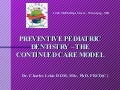 Preventive Dentistry Lecture Cde Course