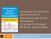 Principles and Practices of Performance-Based Project Management®