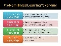Problem Based Learning Taxonomy