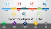 Product Development Timeline PPT [Template]