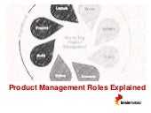 Product Management Roles - Briefly Explained