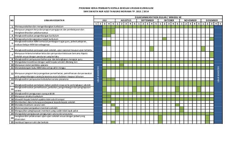 Contoh Rencana Kerja Tahunan Sekolah