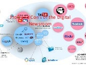 Pro's and con's of the digital news...