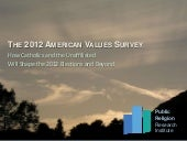 American Values Survey 2012