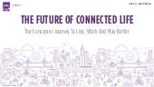 PSFK presents The Future of Connected Life Report - Summary Presentation