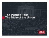 State of the Union: What the Public Thinks