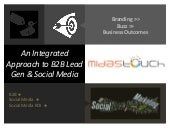 An Integrated Approach to B2B Lead Generation and Social Media