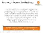 Person to Person Fundraising