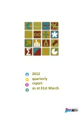 2012 quaterly report as at 31st March
