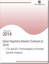 Qatar naphtha  market outlook to 2018 Research Report: Ken Research