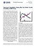 QNB group tapering of quantitative easing may hurt global growth