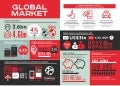 The state of global Mobile market in 2015