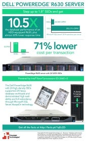 Database performance and resiliency in the Dell PowerEdge R630 running Microsoft SQL Server 2014 - Infographic