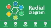 Radial Diagram Editable PPT