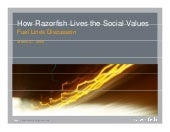 How Razorfish Lives the Social Values