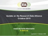 Research Data Alliance Member Statistics October 2015