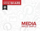 MindSHARE: Media Made Simple