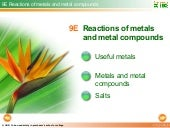Reactions Of Metals And Metal Compo...