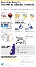 Real-time Analytics: The Path to Intelligent Retailing Infographic