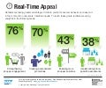 Real-Time Appeal: The Need to Get Closer to the Customer Infographic