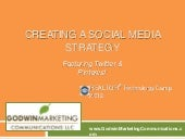 Social Media Strategy for Real Estate