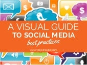 A Visual Guide to Social Media Best Practices