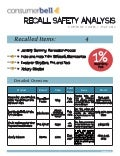 Recall Report: Inventory Monitoring