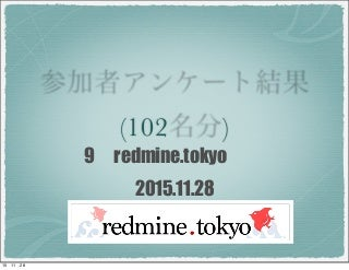 Redmine.tokyo 09 questionnaire