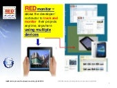 REDmonitor> Product features,Benefits,USP