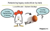 Refactoring legacy code driven by tests - ENG