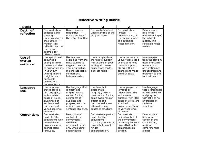 Reflection on writing
