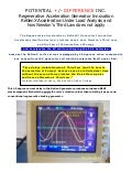Regenerative Acceleration (ReGenX) Generator Current Sine Wave Analysis, National Research Council of Canada/Ottawa University Test Protocol